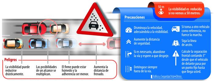 Consejos para conducir con niebla (vía DGT)