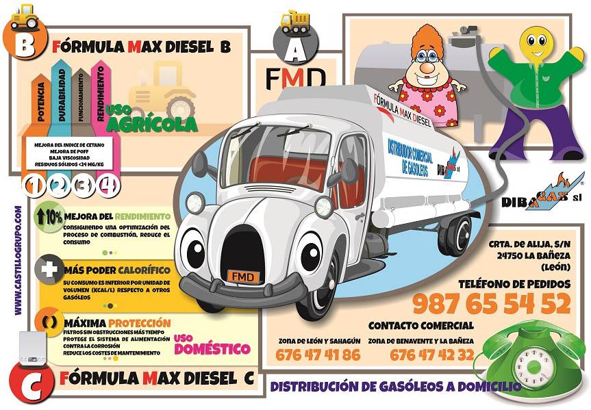 Fórmula Max DIÉSEL B